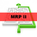 UserFriendly MRP II 200x200