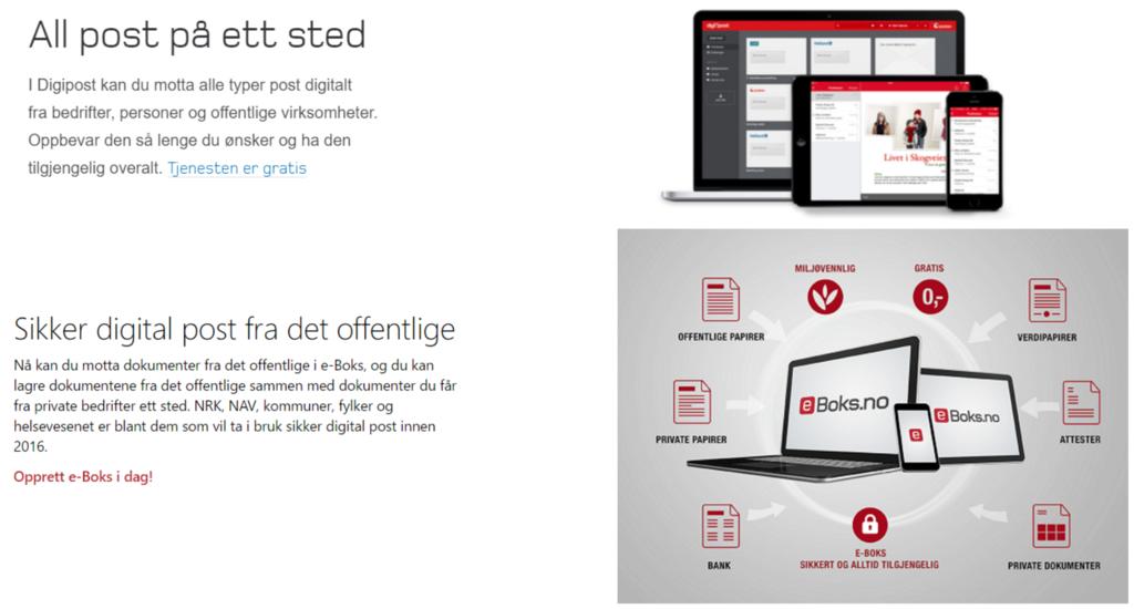 sikker digital post arkivering