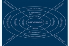 HD-2008-illustrasjon