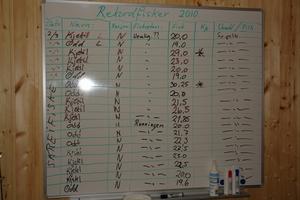 Rekordfisker 2010
