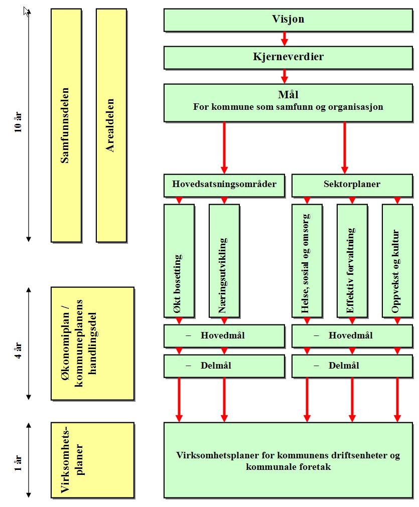 Kommuneplanlegging.png