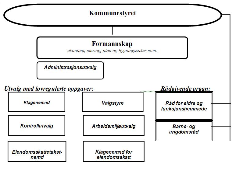styringssystem.png