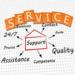 Service Management 200x200