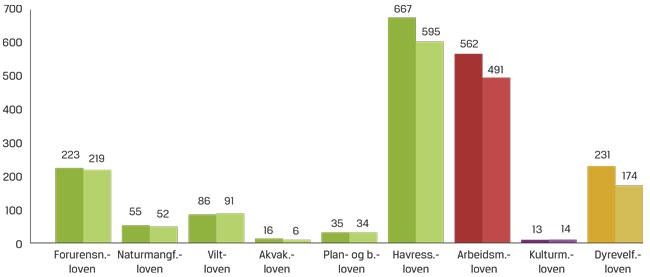 statistikk_inge_tabell.jpg