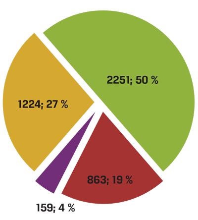 statistikk_12015_2.jpg