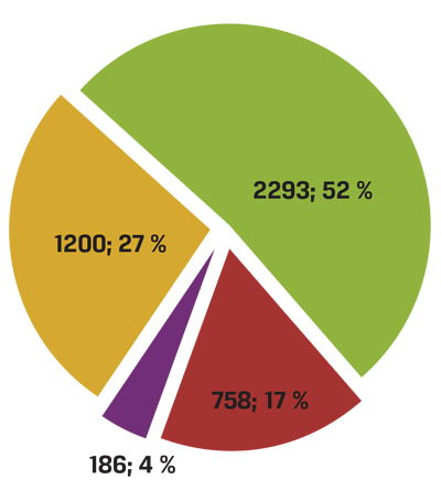 statistikk_12015_3.jpg