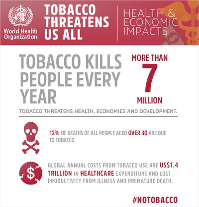 Verdens tobakssfrie dag 2017_400x415