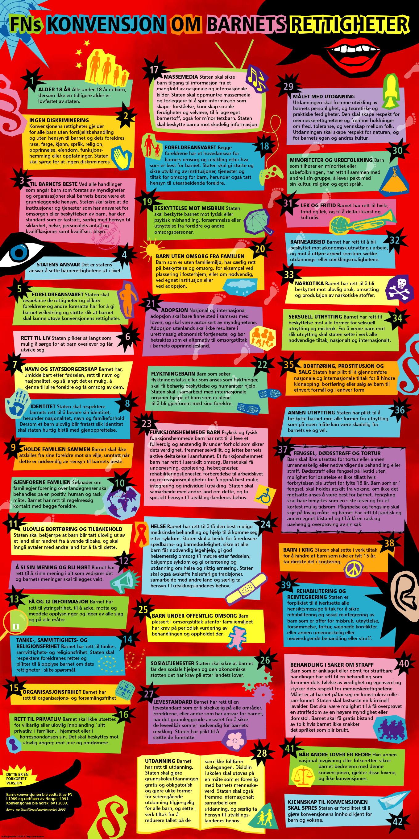 FNs barnekonvensjon i kortversjon som fargerik plakat