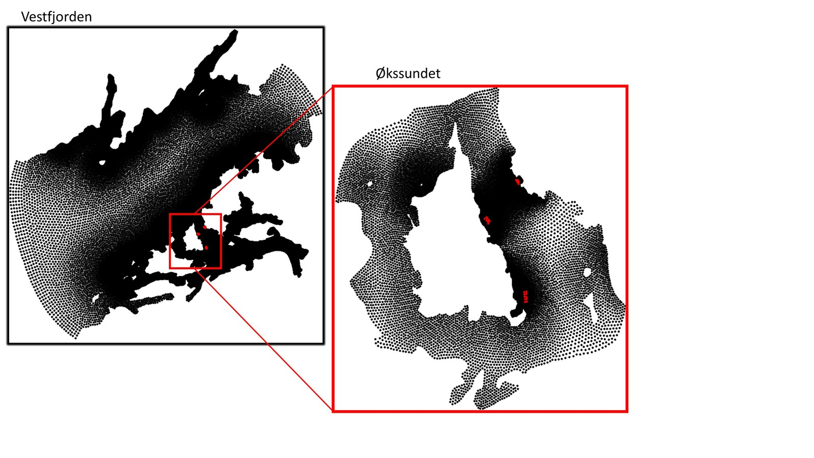 Figure 1: Model domains for Sagfjorden. The Large domain (left) covers most of Vestfjorden and Sagfjorden, while the small domain (right) is nested into the larger and covers the area around the three fish farms used in this study. The large domain was run to assure a realistic circulation and has a resolution of about 800 m at the outer boundary down to approximately 70 m in the narrow parts of Sagfjorden. The small domain has higher resolution, down to about 10m around the fish farms in order to get a realistic spreading and deposition close to the fish cages.