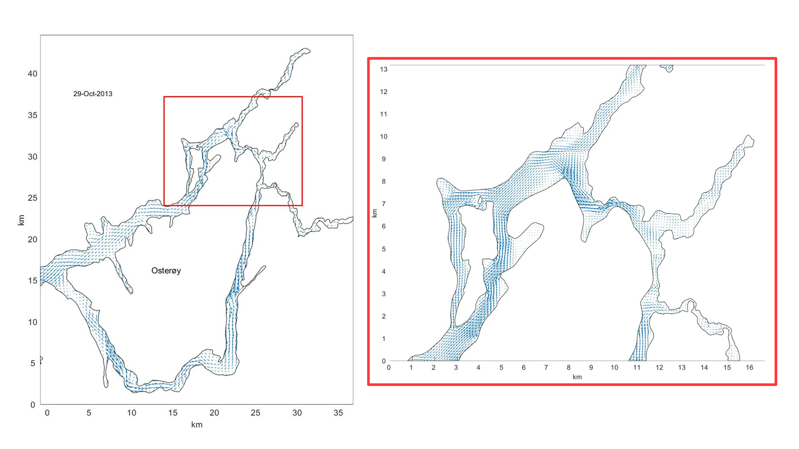 Figure 4: Example of modelled daily mean surface currents in Osterfjorden 29 oct. 2013. The right panel shows the whole Osterfjorden and the left panel is zoomed version of the part in on the square.