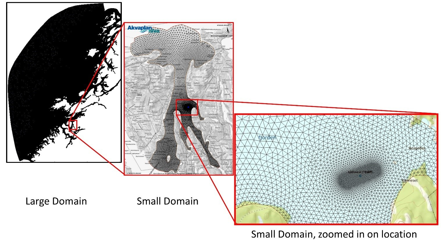 Figure 5: Model domains for Trøndelag (left: large domain), zooming in on the subdomain (middle) and on the immediate vicinity of the fish farm (right). The Large domain (left) covers most of Trøndelag and some of Nordland while the small domain (middle) is nested into the larger and covers the area around the fish farms at Kjelneset. The large domain was run to assure a realistic circulation and has a resolution of about 800 m at the outer boundary down to approximately 70 m. The small domain has higher resolution, down to about 8m around the fish farms (right) in order to get a realistic spreading and deposition close to the fish cages.