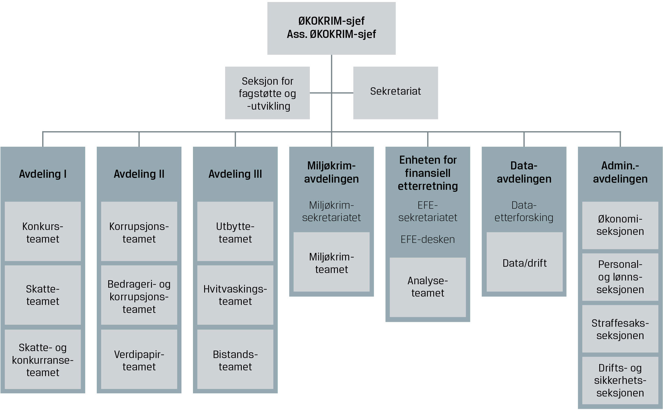 Orgkart.jpg