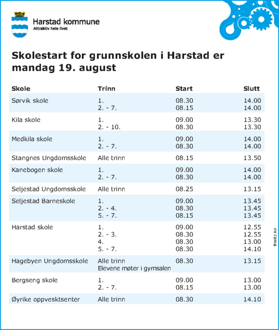HarstadSkolestart1308