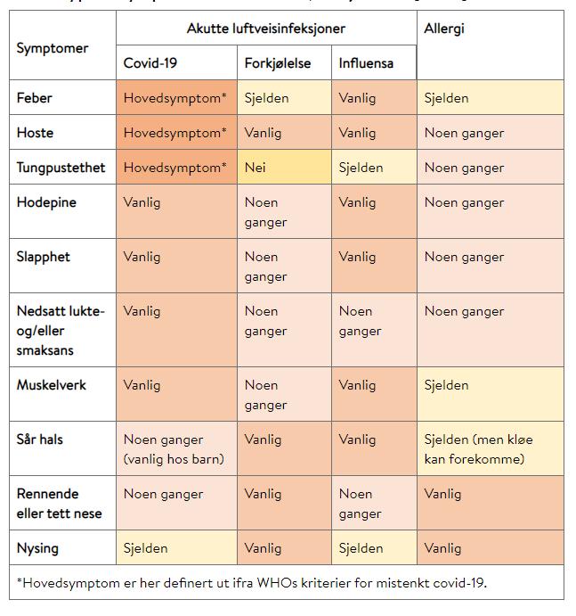 Korona symptom.PNG