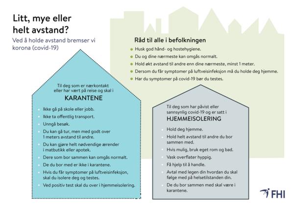 2020-08-13-korona-distansering-karantene
