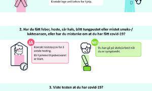 covid-19-forenklet-flytskjema-ungdom-voksne