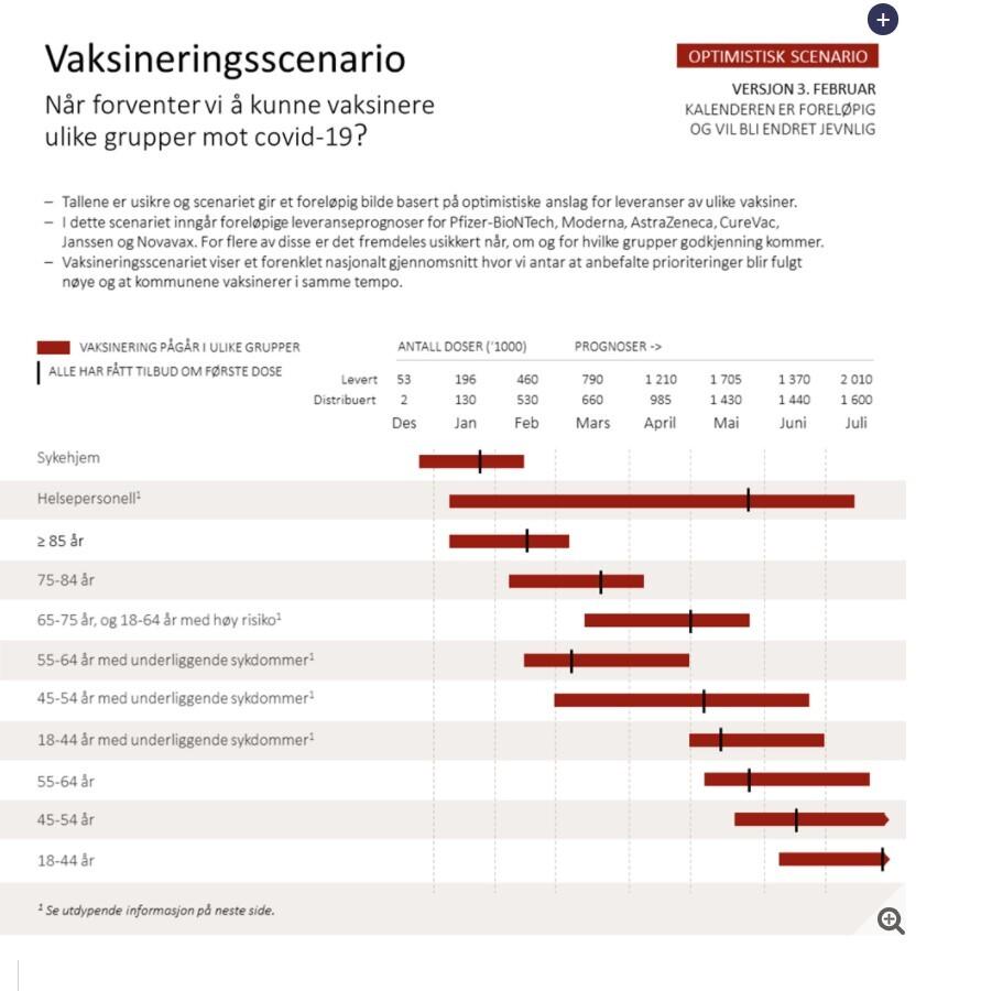 vaksinetid .jpg