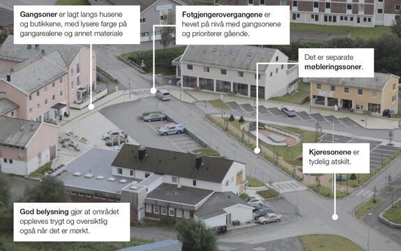 Et oversiktsfoto over et boligområde med forklarende tekst som beskriver hva som gjør et område godt universelt utformet på hva man bør se etter når