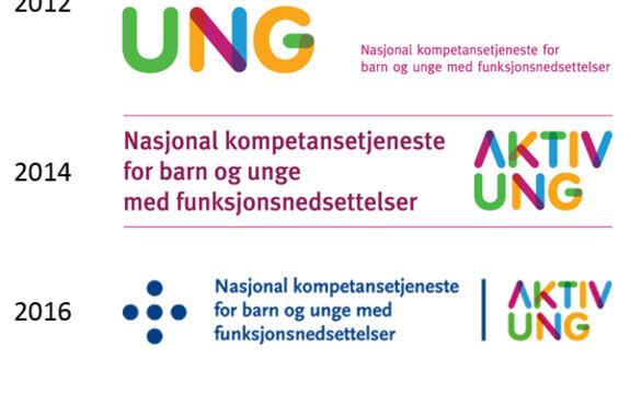 Illustrasjonen viser fire varianter av kompetansetjenestens logo fra 2012 til i dag.