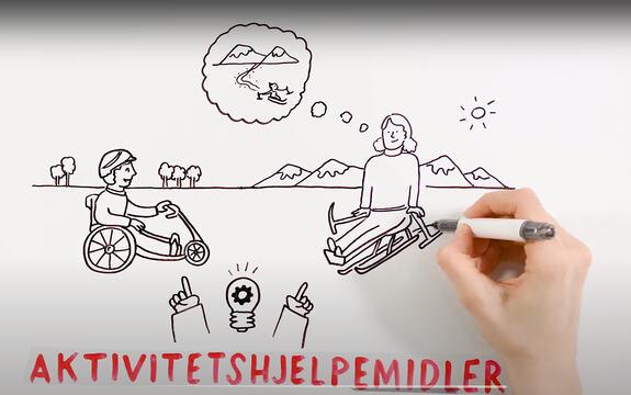 Skjermbilde fra en illustrasjonsfilm om aktivitetshjelpemidler. Den viser en person i en type trehjulssykkel og en person på en sitteski.